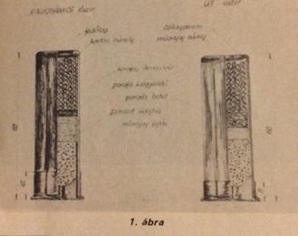 Az új NIKE lőszer jellemzői (Nimród, 1978. október)
